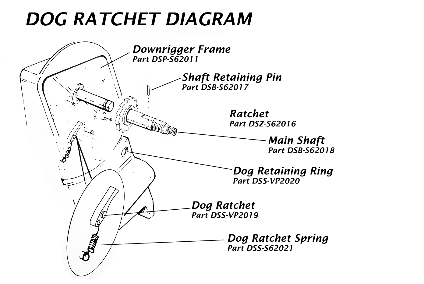 Parts repair troll master seahorse penn downrigger parts expand product diagram pooptronica